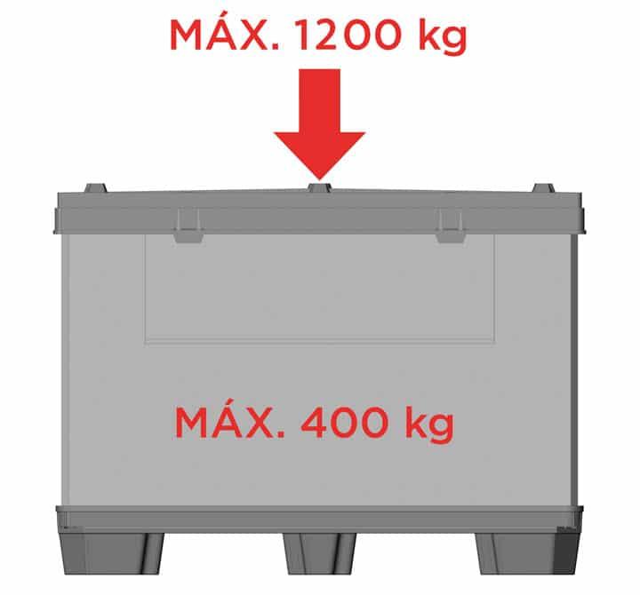 BOX-TP-CONTENEDOR-1208-1210-9PIES-3PATINES carga máxima | Ribawood